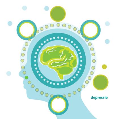 depressie-2